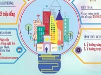 """Nhận đăng ký cuộc thi Ý tưởng Sáng tạo trẻ TP. Hồ Chí Minh lần IX năm 2017, chủ đề """"Xây dựng thành phố thông minh"""""""