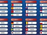 Lịch thi đấu World Cup 2018 Excel - Lịch trực tiếp các trận đấu WC 2018 tại Việt Nam