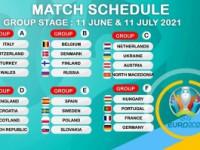 Lịch thi đấu Euro 2021 giờ Việt Nam