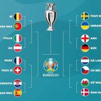 Lịch thi đấu vòng 1/8 vòng 16 đội Euro 2020