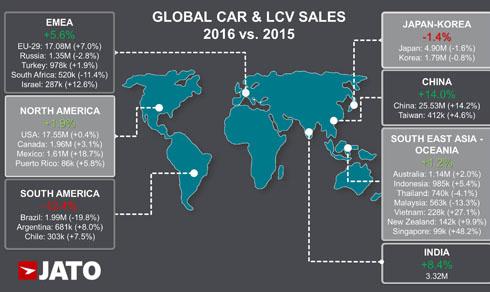 công nghệ ô tô và thị trường ô tô Việt Nam