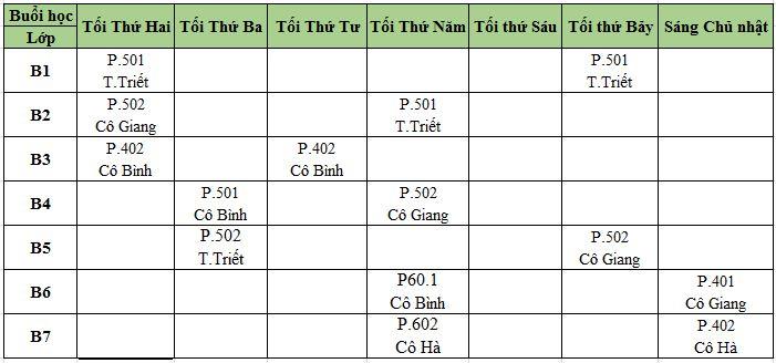Lịch học ôn Anh văn B