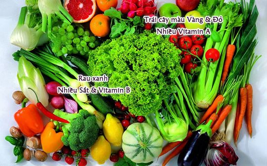 rau xanh và trái cây cung cấp nhiều vitamin và khoáng chất