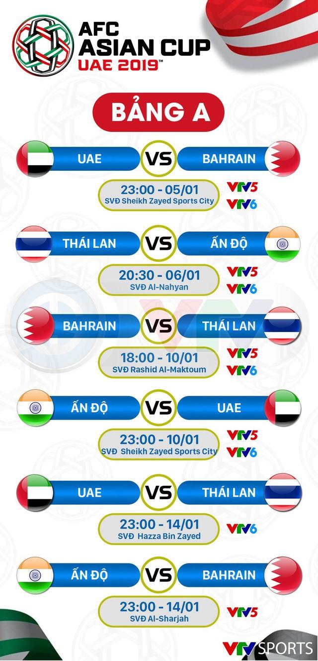 lịch thi đấu asian cup 2019