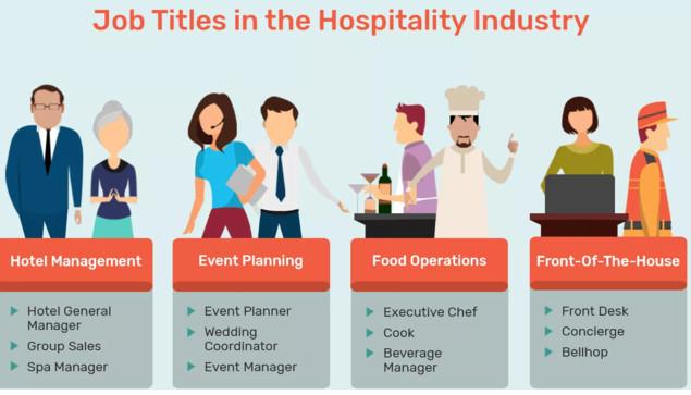 cơ hội nghề nghiệp và mức lương ngành QT nhà hàng khách sạn