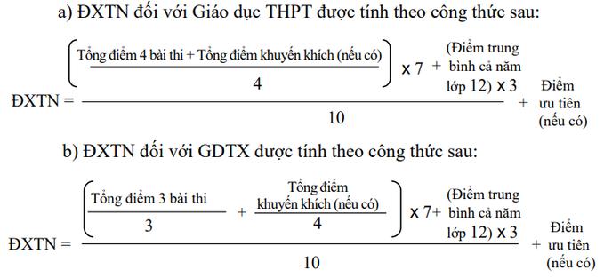 cách tính điểm tốt nghiệp THPT 2020
